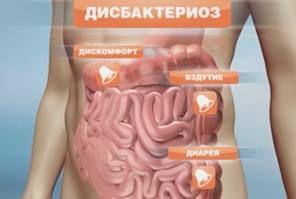 Střevní dysbióza u dospělých