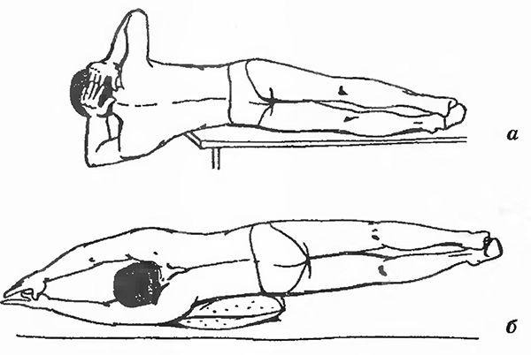 Мускулите обука, телото поместување на страна