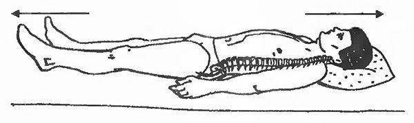 Обука на мускулите кои се вклучени во корекција на држењето на телото