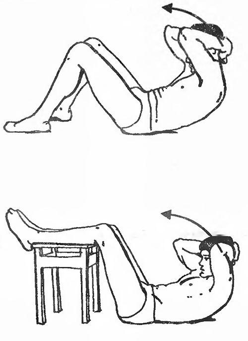 Обука на стомачните мускули