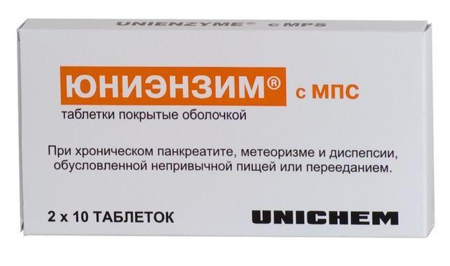 Лекови за панкреатитис