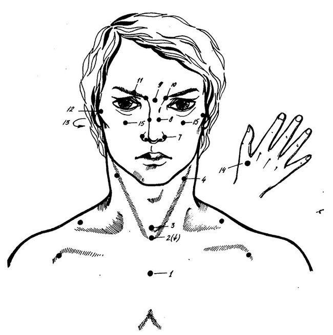 Лицевой массаж по Толкачеву
