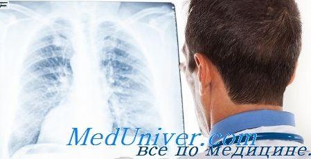 Механизмы развития бронхиальной астмы. Патогенез