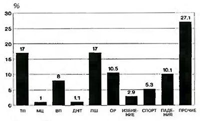 Mecanisme de deteriorare în 20.528 copii