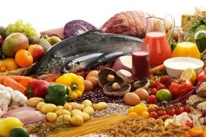 Храна на човекот: видови, група