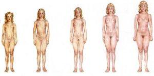 pubertate precoce la femei: Semne