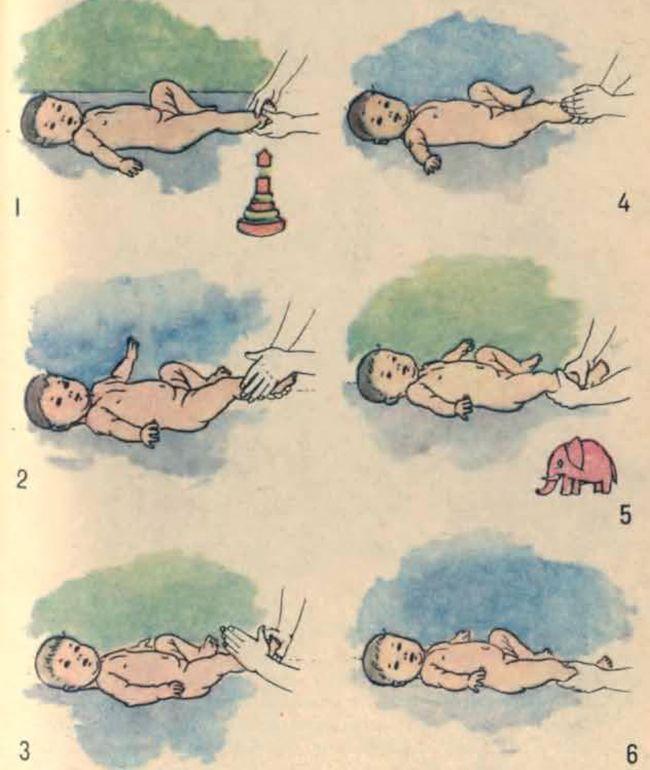 Exerciții în picior stramb congenital pentru copii