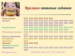 Вредные пищевые добавки е: расшифровка, таблица